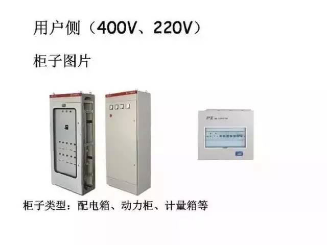[详解]全面掌握低压配电系统全套电气元器件_35