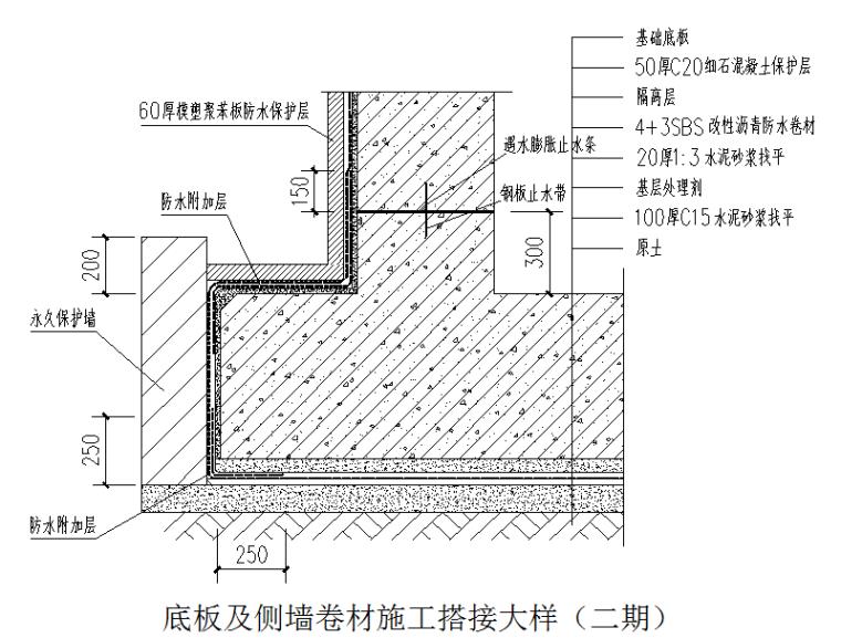 [北京]信息技术研发基地项目地下防水施工方案(SBS卷材)