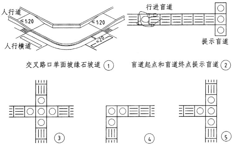 民用建筑设计通则图示(清晰)