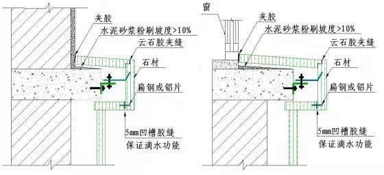 干挂石材、湿贴文化石、GRC装修施工细节_31