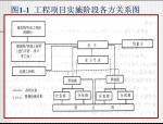 国际工程管理概述讲义(65页)