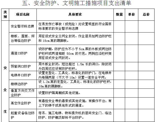 建筑工程施工安全管理台帐(303页)