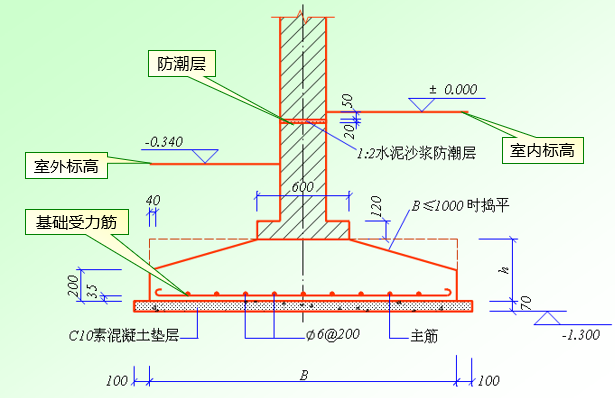 房屋结构施工图培训讲义(PPT,62页)