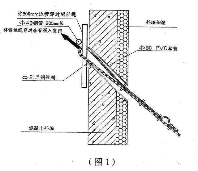 悬挑式卸料平台制作施工技术交底(附详细做法示意图)_9