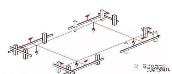 从建筑物定位到封顶,施工测量中的这些放线方法与技巧!