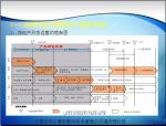 房地产项目设计阶段的成本优化(173页,含案例)