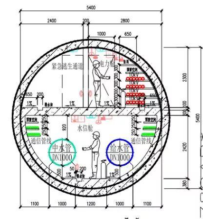 中建六局首个盾构法施工综合管廊隧道全部贯通_4