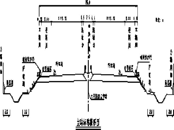 道路工程投标施工组织设计(共99页)