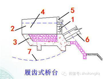梁桥、拱桥桥台构造类型及其构造特点_24