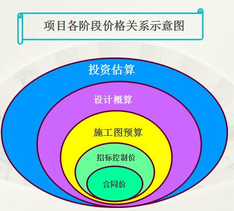 plc红绿灯梯形图讲解专题 2018年plc红绿灯梯形图讲解资料免费下载