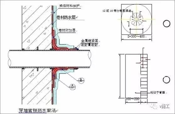 做好建筑防水,先弄懂这30张图_29