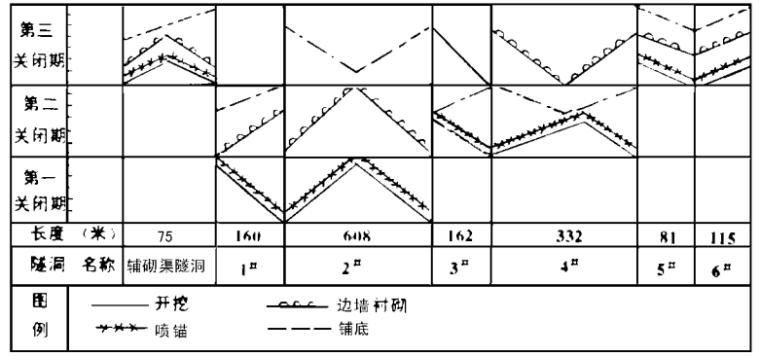 境外引水工程施工方案研究_2