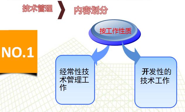 【中建五局】项目技术管理(房建,共55页)_1