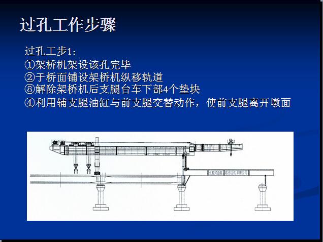 铁路T梁架设质量与安全控制培训(附多图)