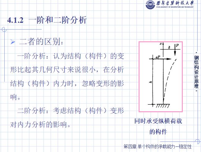 钢结构教程讲义PPT(共220页,详细)_2