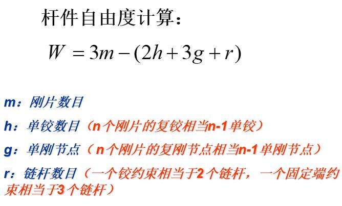 结构力学自由度计算_1