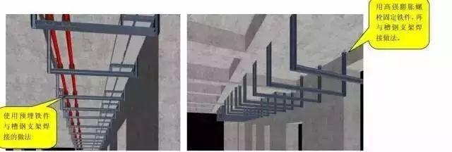 中建八局施工质量标准化图册(机电安装)_3