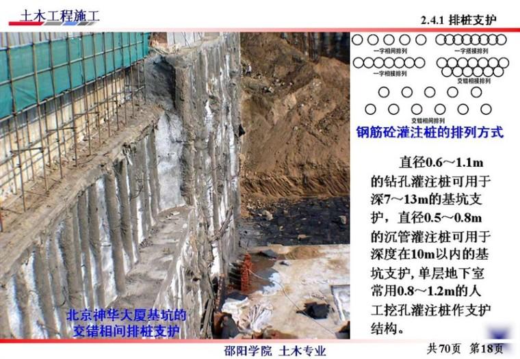 边坡支护工程施工与基坑的支护、降水_12