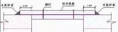 临边洞口防护标准化_9
