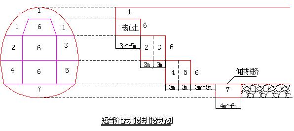 隧道工程安全质量控制要点总结_13