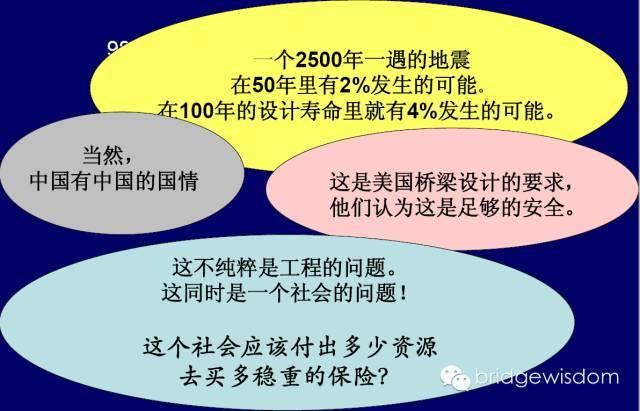 桥梁结构抗震设计核心理念_63