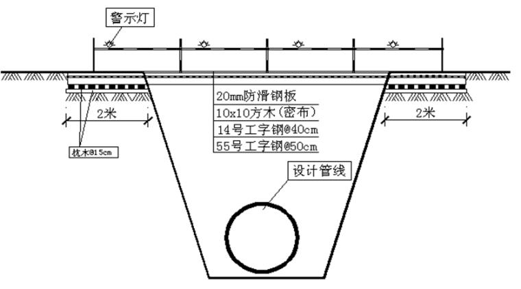 [北京]东北部北延道路工程三标段施工组织设计(161页)_3