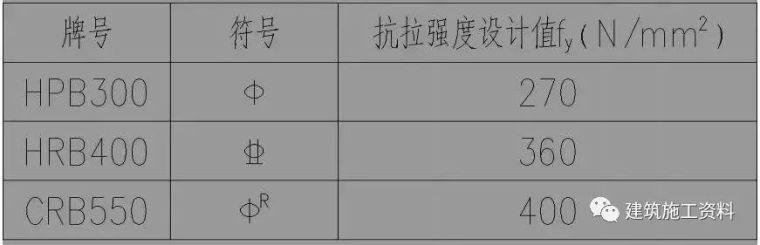详解装配式建筑施工流程(图文并茂)_8