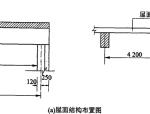 11个不同类型钢筋混凝土梁设计例题(PPT,43页)