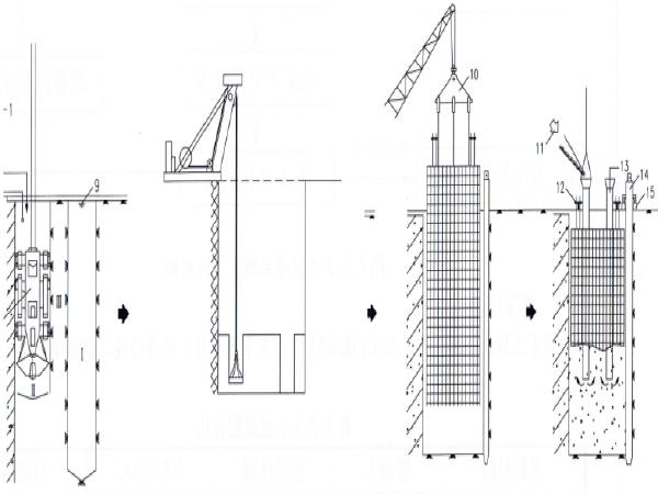 地下连续墙及钢筋笼吊装方案交底