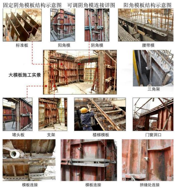 施工现场安全标准化作业指导手册_9