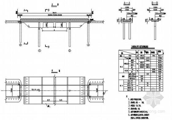 20+32+20m现浇预应力连续箱梁桥上部构造通用图87张(梁高1.45m)