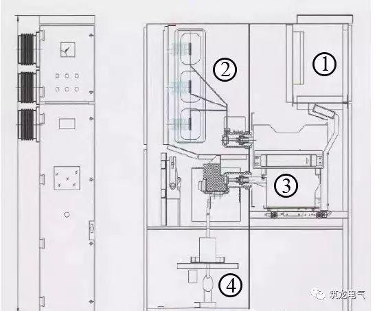 [干货]最实用的10kV配电室高低压设备精讲_2