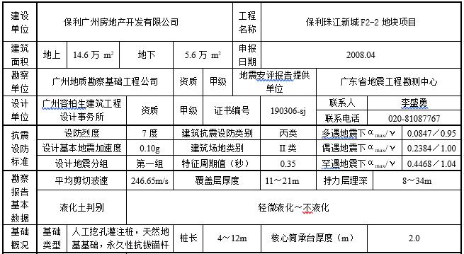 名企超限高层建筑工程抗震专项审查申报表