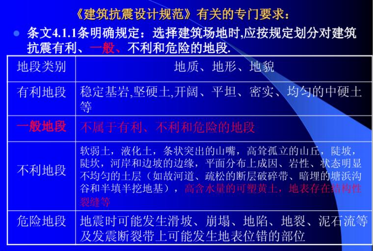 建筑物典型震害及抗震规范修编_4