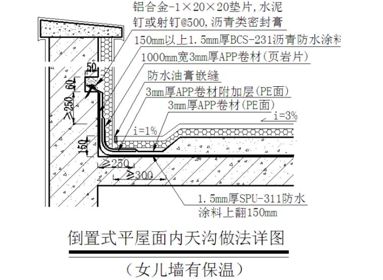 建筑工程渗漏防治指导手册(地下结构、外墙、室内、屋面)