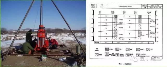 [施工全流程]图文说明高层建筑全流程施工过程