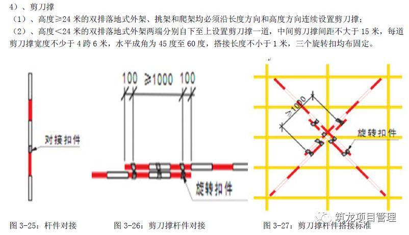 外脚手架及卸料平台安全标准化做法!_21