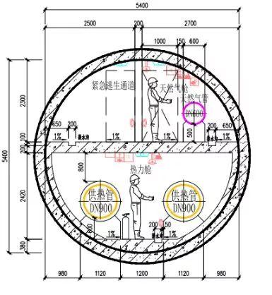 中建六局首个盾构法施工综合管廊隧道全部贯通_3