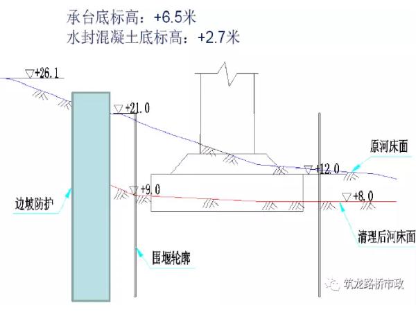 大跨度桥梁的桥墩施工方法