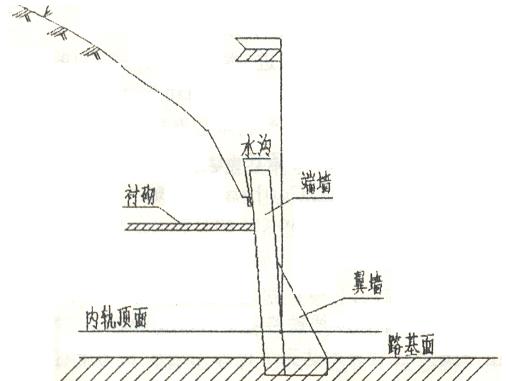 隧道的基本概念及发展简况课件PPT