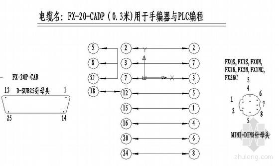 三菱FX系列PLC编程接线图