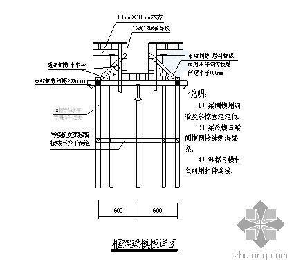 北京某大型篮球馆主体结构模板施工方案(鲁班奖)