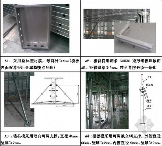[广州]建筑铝合金模板工程标准做法施工工艺(附图)