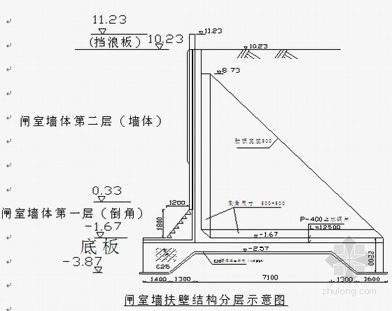 [江苏]扶壁式闸室墙立板裂缝控制技术措施