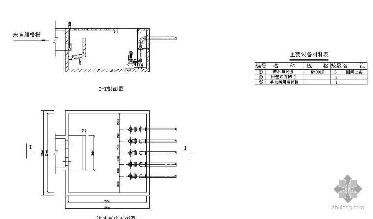 某污水处理厂AO工艺毕业设计图纸