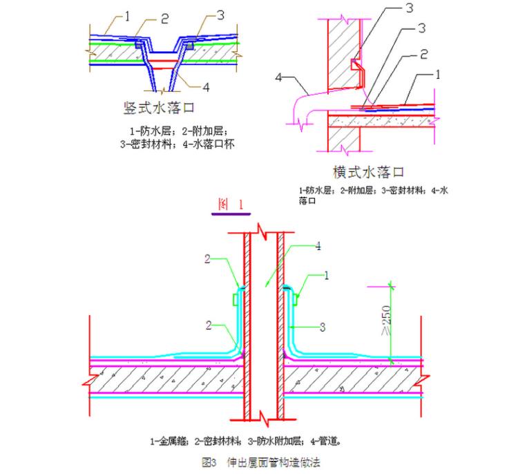 框架剪力墙结构住宅楼工程施工施工组织设计(213页)