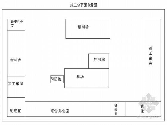 [云南] 生态河道治理工程施工组织设计(2015年3月完工)