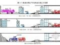 [云南]铁路客运专线隧道实施性施工组织设计