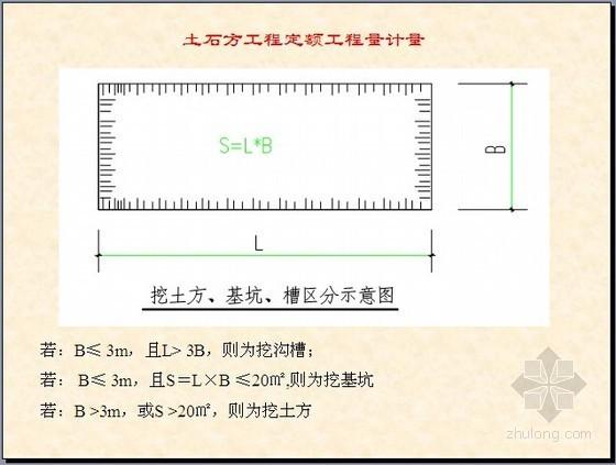 土方工程量计算图解PPT讲义(挖土 回填)