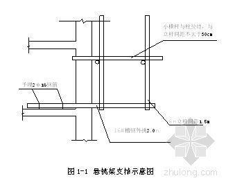 山东某工程脚手架施工方案(悬挑式双排)